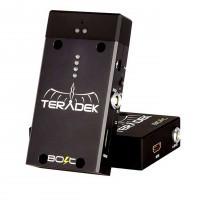 RX/TX vidéo HDMI